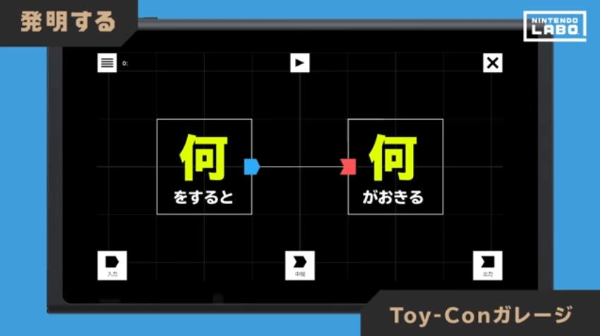 秘密の発明室「Toy-Conガレージ」