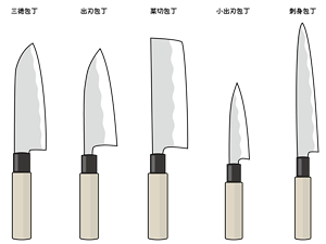 包丁は6種類