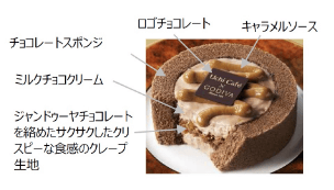 ロールケーキの商品概要