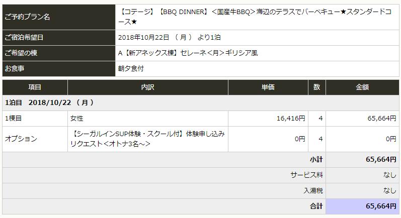 グランピング福岡~海風と波の音~ アネックス