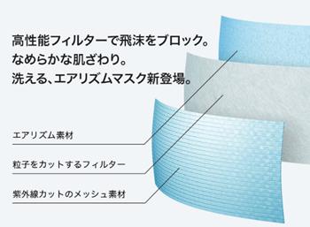ユニクロ独自の3層構造