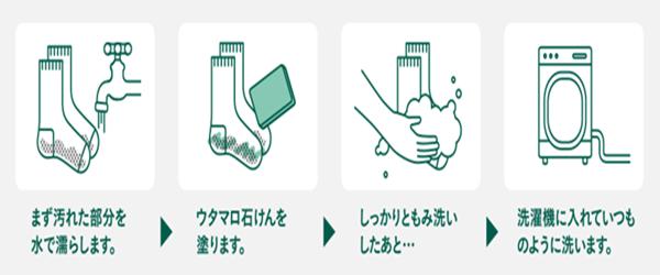 ウタマロ石鹸の使い方