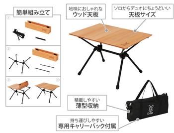 ジミニーテーブルの特徴