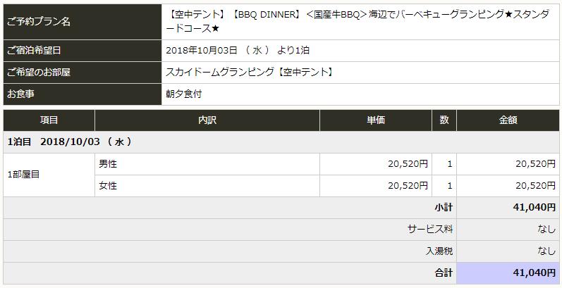 グランピング福岡 スカイドーム 料金