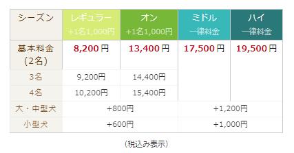 北軽井沢スウィートグラス USキャビン 料金