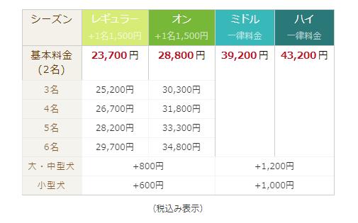 北軽井沢スウィートグラス ノースランドコテージ 料金