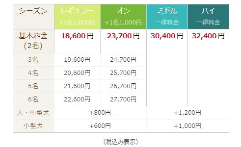 北軽井沢スウィートグラス キャビン 料金