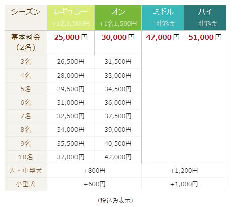 北軽井沢スウィートグラス ファイヤーサイドコテージ