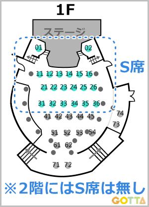 ミキカンs席の場所