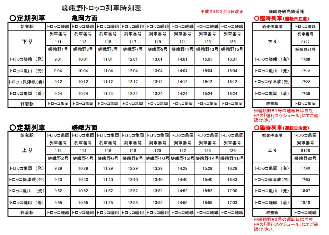 嵯峨野トロッコ列車 時刻表